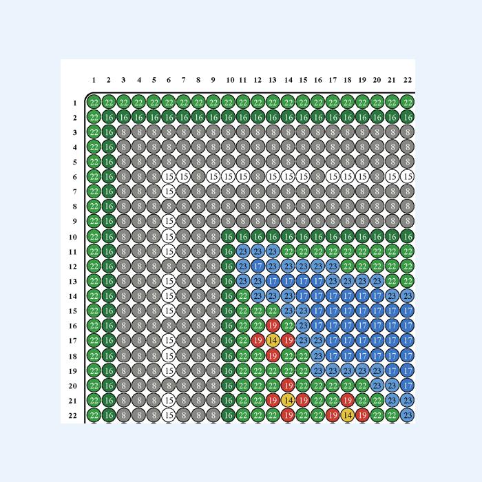 Pattern printout